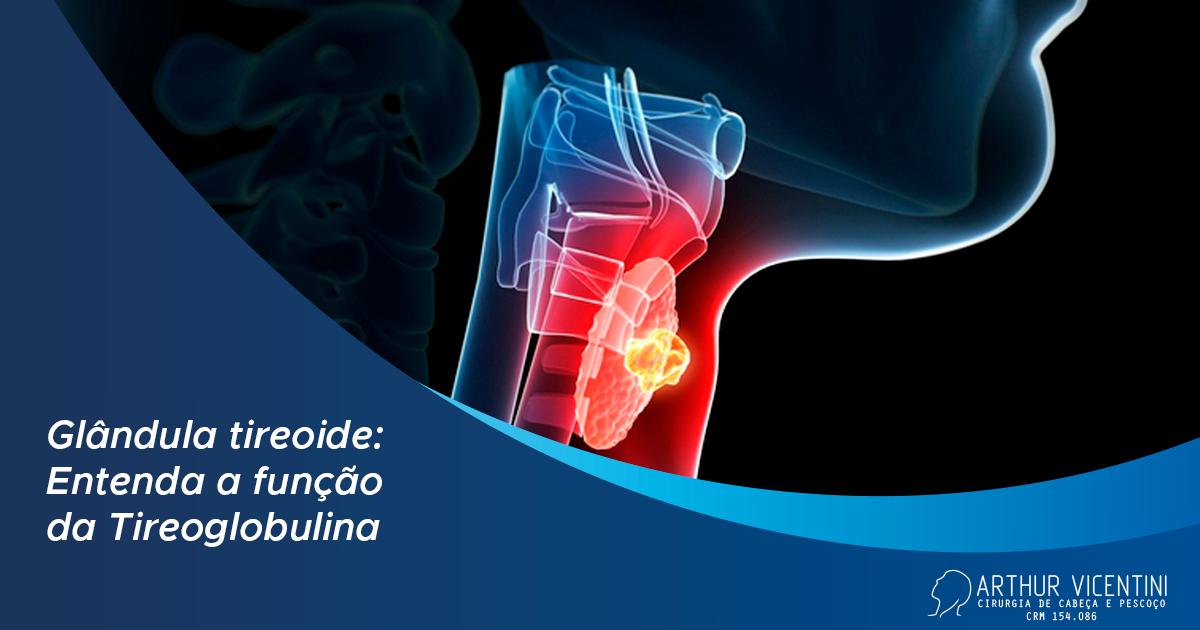 A imagem mostra uma ilustração do pescoço com a glândula tireoide em destaque.